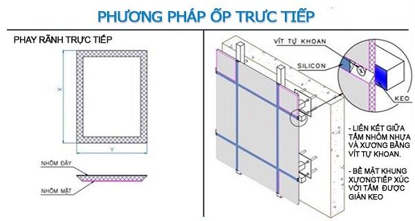 phuong phap thi cong alu